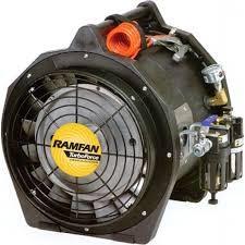 RAMFAN Miscellaneous Tool AFI75XX