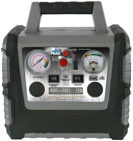 PEAK Battery/Charger SYSTEM 450