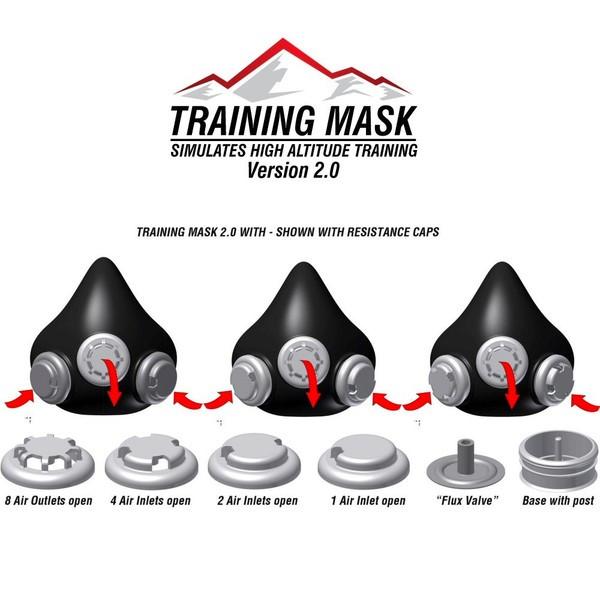 ELEVATION TRAINING Indoor Sports TRAINING MASK 2.0