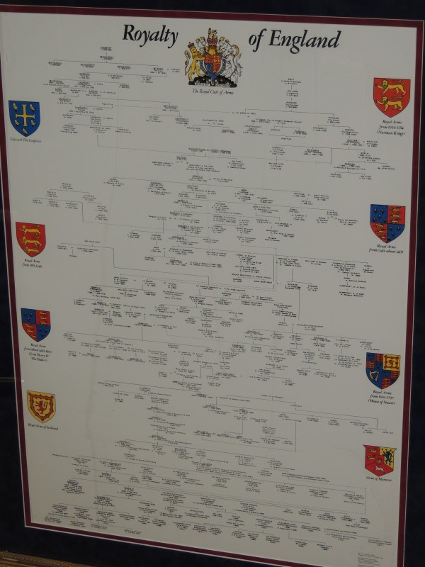 "ROYALTY OF ENGLAND GENEOLOGY TREE - 39""H x 30""W"