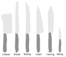 MASTER CUTLERY Kitchen Knife MX-A834BKS