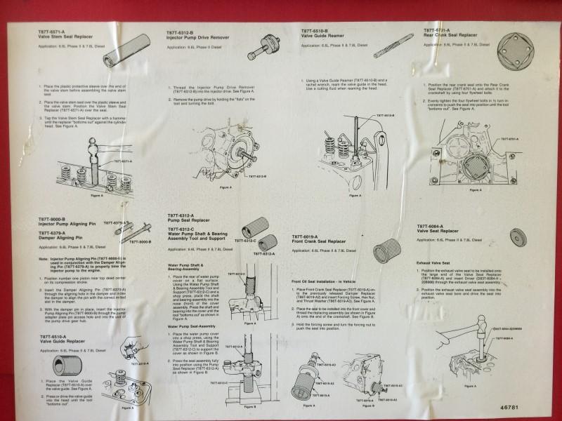 FORD ROTUNDA TKIT-1987-HT SPECIAL SERVICE TOOLS KIT