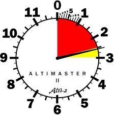 ALTIMASTER