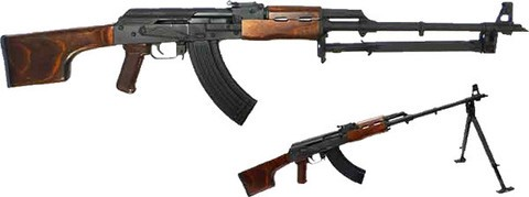 CENTURY INTERNATIONAL ARMS Rifle WASR-10
